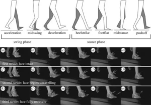 why the shoelaces are always loosened